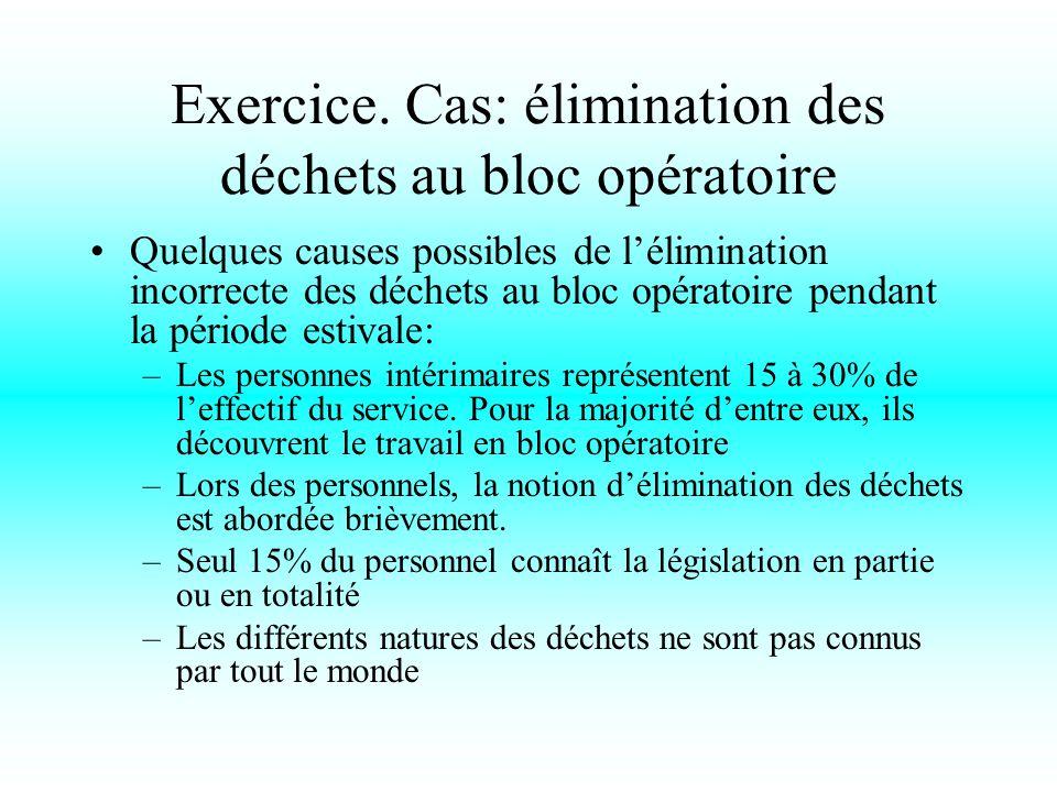 Exercice.