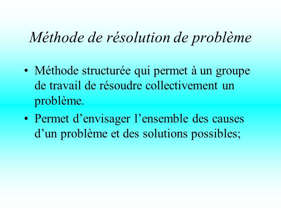 Méthode de résolution de problème Méthode structurée qui permet à un groupe de travail de résoudre collectivement un problème.