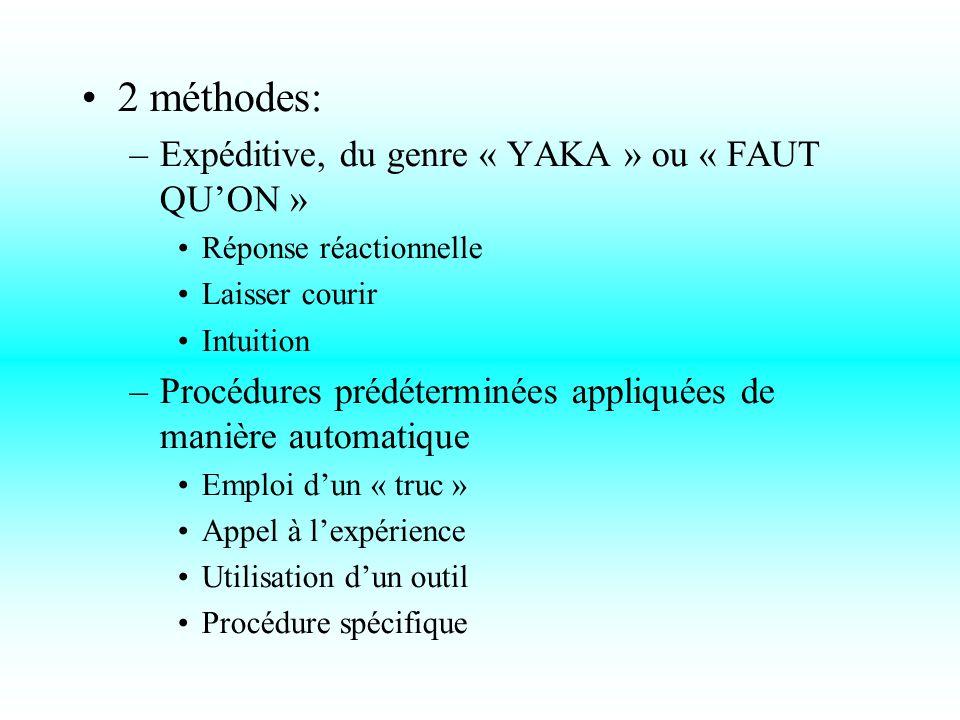 2 méthodes: –Expéditive, du genre « YAKA » ou « FAUT QU'ON » Réponse réactionnelle Laisser courir Intuition –Procédures prédéterminées appliquées de manière automatique Emploi d'un « truc » Appel à l'expérience Utilisation d'un outil Procédure spécifique