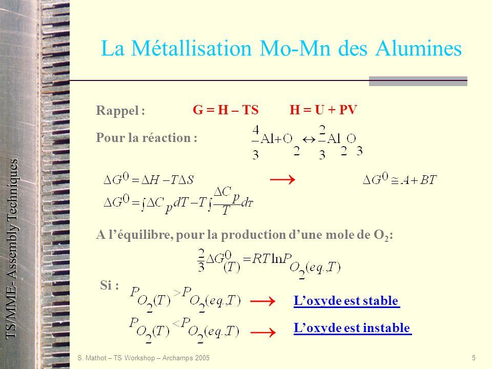 TS/MME- Assembly Techniques S. Mathot – TS Workshop – Archamps 20055 La Métallisation Mo-Mn des Alumines Rappel : → G = H – TS H = U + PV Pour la réac