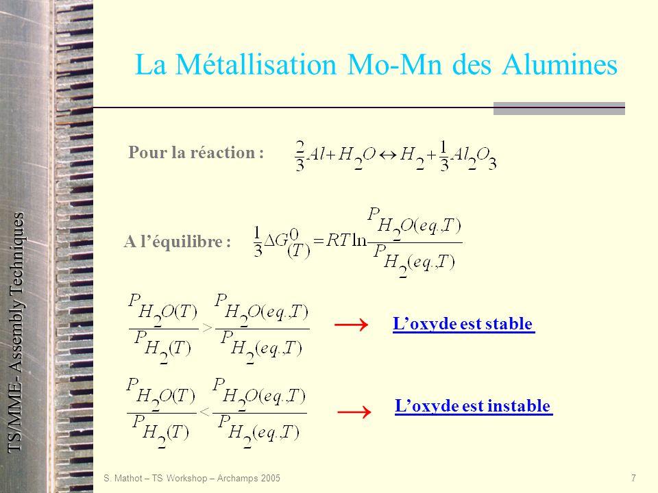 TS/MME- Assembly Techniques S. Mathot – TS Workshop – Archamps 20057 La Métallisation Mo-Mn des Alumines Pour la réaction : A l'équilibre : → → L'oxyd