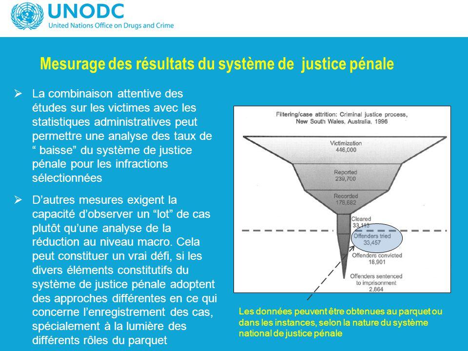 Mesurage des résultats du système de justice pénale  La combinaison attentive des études sur les victimes avec les statistiques administratives peut