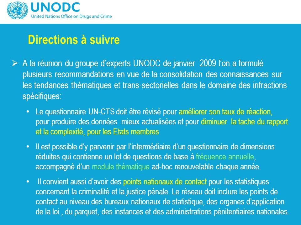 Directions à suivre  A la réunion du groupe d'experts UNODC de janvier 2009 l'on a formulé plusieurs recommandations en vue de la consolidation des c