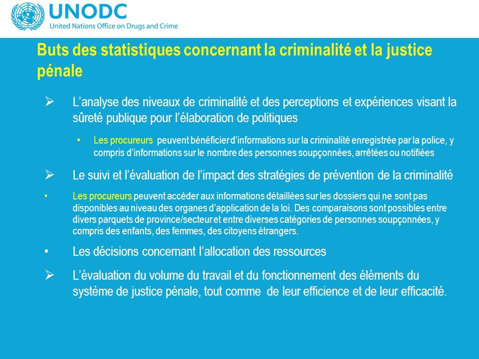 L'étude UNODC et l'utilisation des données transfrontalières visant les enquêtes pénales under UNSCR 1244