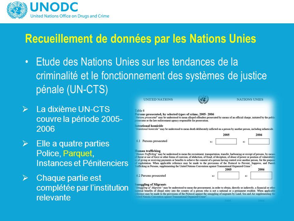 Recueillement de données par les Nations Unies Etude des Nations Unies sur les tendances de la criminalité et le fonctionnement des systèmes de justic