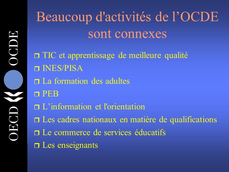 Beaucoup d activités de l'OCDE sont connexes r TIC et apprentissage de meilleure qualité r INES/PISA r La formation des adultes r PEB r L'information et l orientation r Les cadres nationaux en matière de qualifications r Le commerce de services éducatifs r Les enseignants