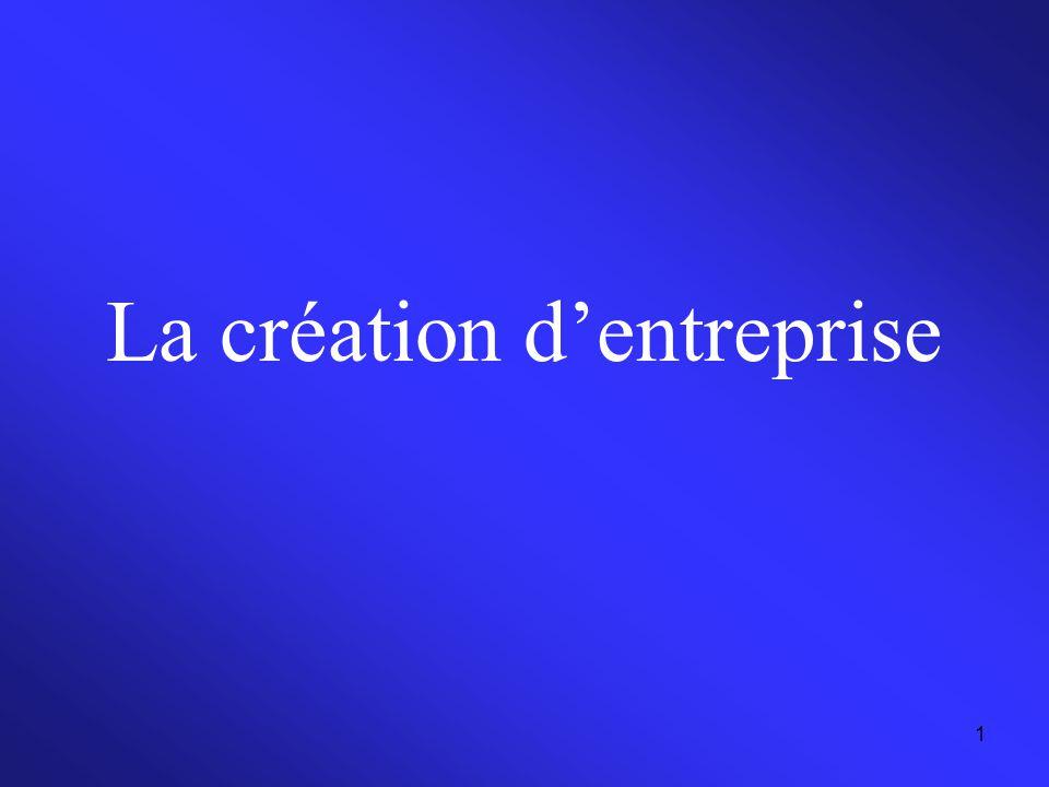 1 La création d'entreprise