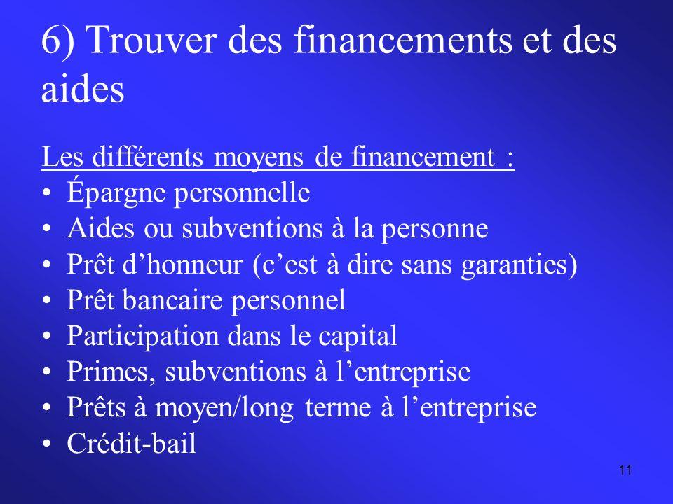 11 6) Trouver des financements et des aides Les différents moyens de financement : Épargne personnelle Aides ou subventions à la personne Prêt d'honne