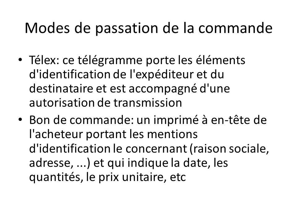 Modes de passation de la commande Télex: ce télégramme porte les éléments d'identification de l'expéditeur et du destinataire et est accompagné d'une