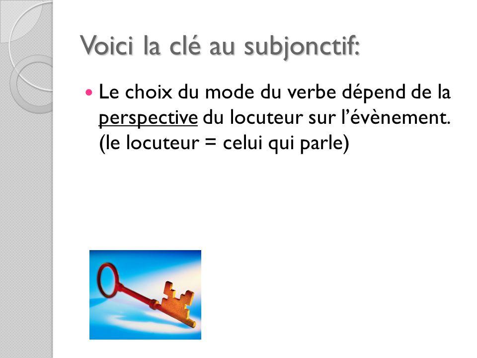Le choix du mode du verbe dépend de la perspective du locuteur sur l'évènement.