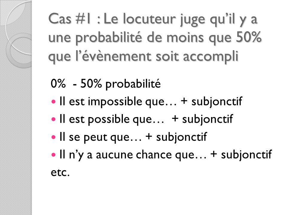 Cas #1 : Le locuteur juge qu'il y a une probabilité de moins que 50% que l'évènement soit accompli 0% - 50% probabilité Il est impossible que… + subjonctif Il est possible que… + subjonctif Il se peut que… + subjonctif Il n'y a aucune chance que… + subjonctif etc.