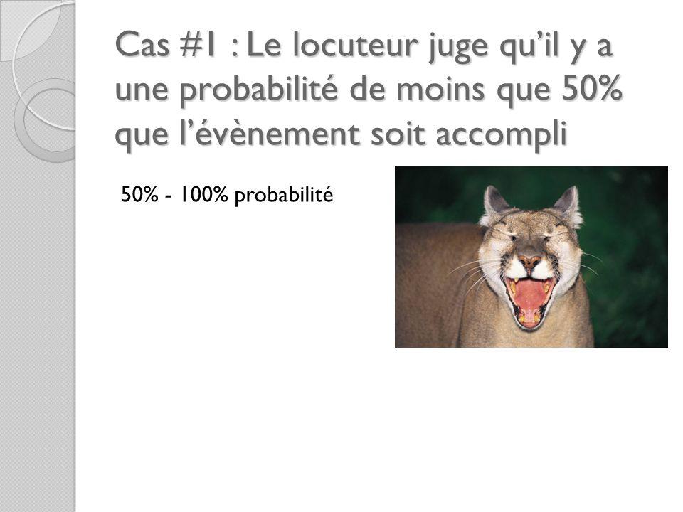 Cas #1 : Le locuteur juge qu'il y a une probabilité de moins que 50% que l'évènement soit accompli 50% - 100% probabilité