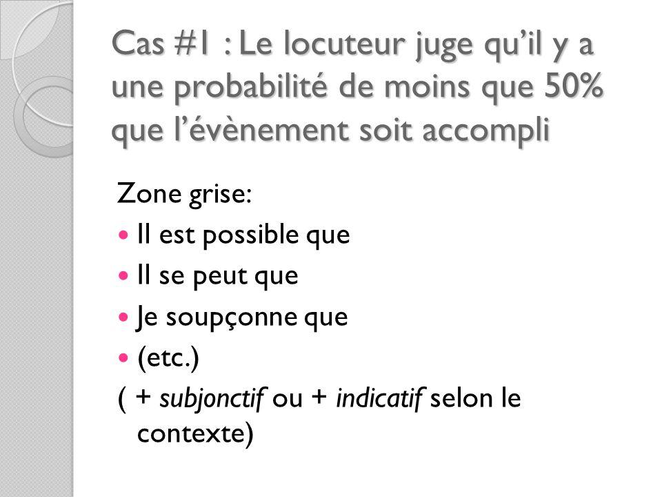 Cas #1 : Le locuteur juge qu'il y a une probabilité de moins que 50% que l'évènement soit accompli Zone grise: Il est possible que Il se peut que Je soupçonne que (etc.) ( + subjonctif ou + indicatif selon le contexte)