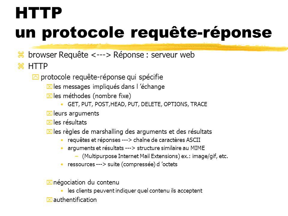 HTTP un protocole requête-réponse zbrowser Requête Réponse : serveur web zHTTP yprotocole requête-réponse qui spécifie xles messages impliqués dans l 'échange xles méthodes (nombre fixe) GET, PUT, POST,HEAD, PUT, DELETE, OPTIONS, TRACE xleurs arguments xles résultats xles règles de marshalling des arguments et des résultats requêtes et réponses ---> chaîne de caractères ASCII arguments et résultats ---> structure similaire au MIME –(Multipurpose Internet Mail Extensions) ex.: image/gif, etc.