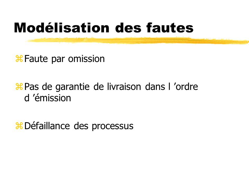 Modélisation des fautes zFaute par omission zPas de garantie de livraison dans l 'ordre d 'émission zDéfaillance des processus