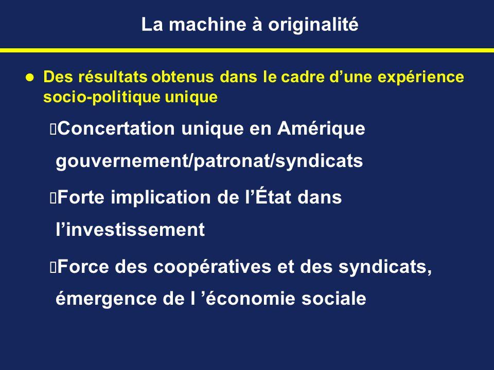 La machine à originalité Des résultats obtenus dans le cadre d'une expérience socio-politique unique  Concertation unique en Amérique gouvernement/patronat/syndicats  Forte implication de l'État dans l'investissement  Force des coopératives et des syndicats, émergence de l 'économie sociale