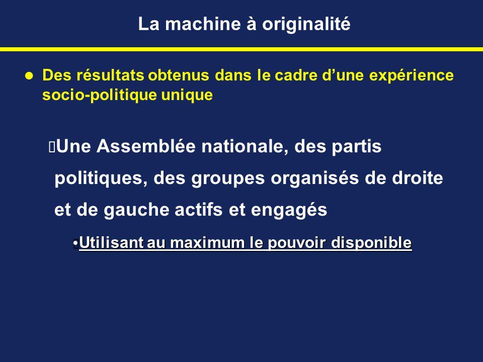 La machine à originalité Des résultats obtenus dans le cadre d'une expérience socio-politique unique  Une Assemblée nationale, des partis politiques, des groupes organisés de droite et de gauche actifs et engagés  Utilisant au maximum le pouvoir disponible