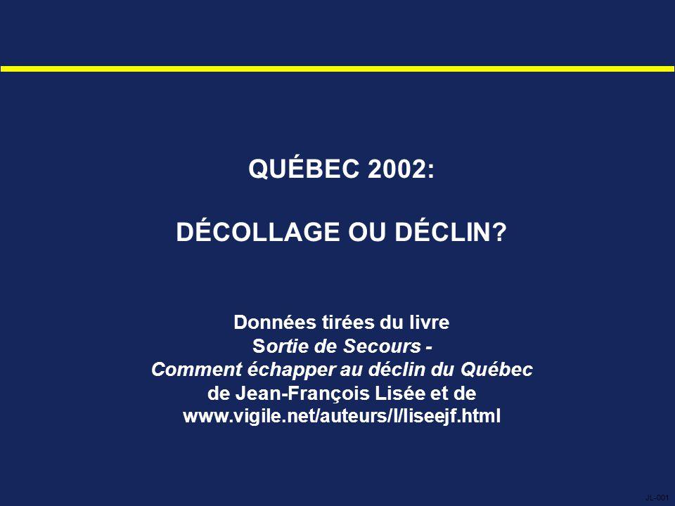 QUÉBEC 2002: DÉCOLLAGE OU DÉCLIN.