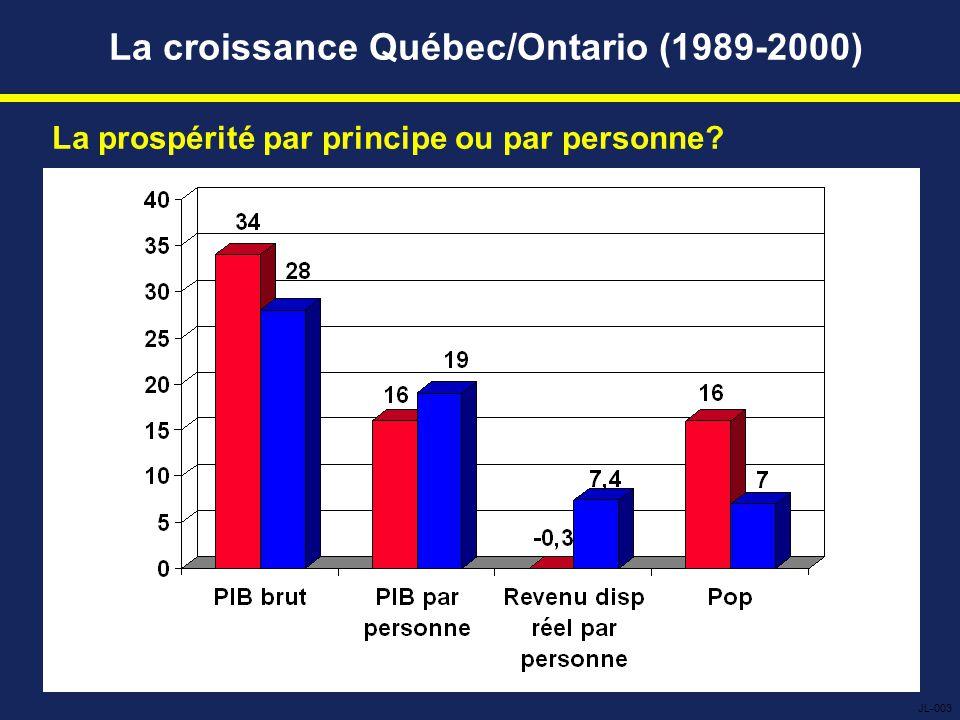 La croissance Québec/Ontario (1989-2000) La prospérité par principe ou par personne? JL-003