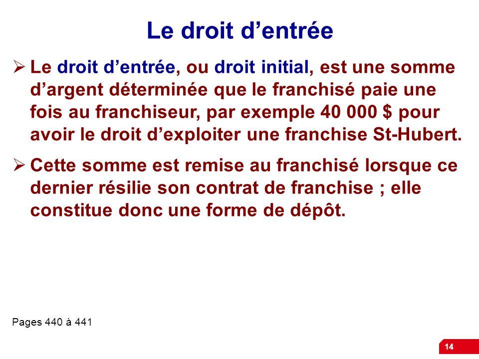 14 Le droit d'entrée  Le droit d'entrée, ou droit initial, est une somme d'argent déterminée que le franchisé paie une fois au franchiseur, par exemple 40 000 $ pour avoir le droit d'exploiter une franchise St-Hubert.