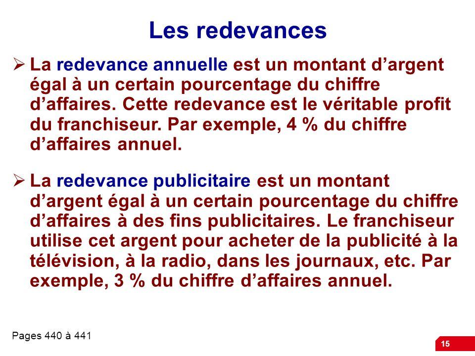 15 Les redevances  La redevance annuelle est un montant d'argent égal à un certain pourcentage du chiffre d'affaires.