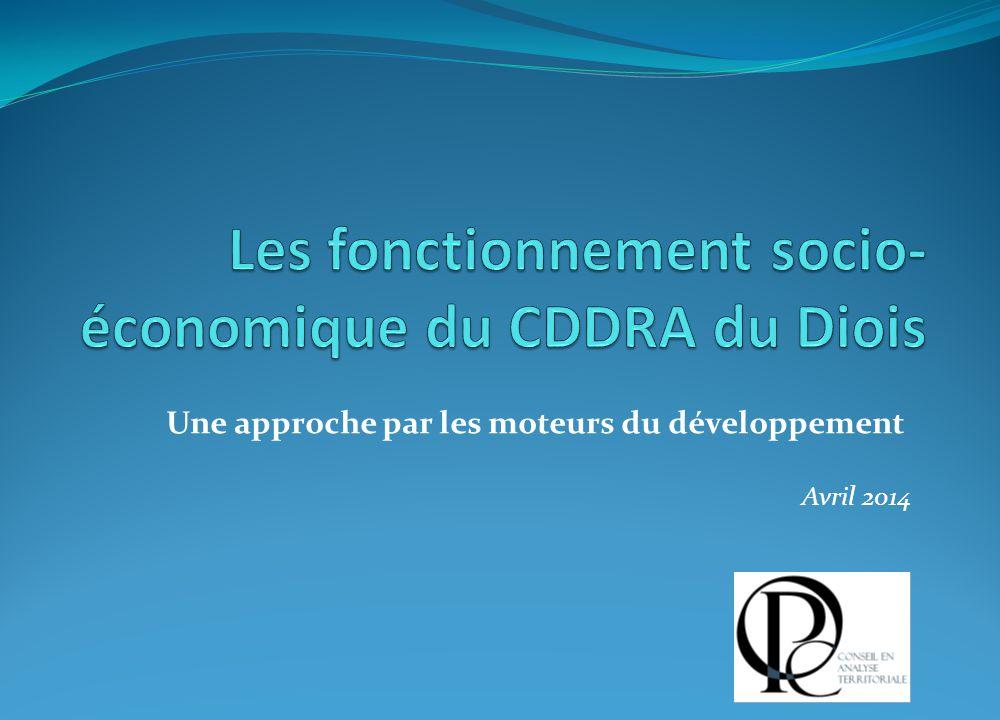 Une approche par les moteurs du développement Avril 2014