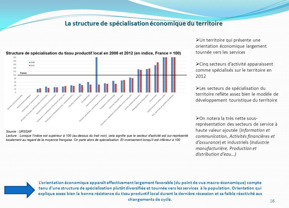 La structure de spécialisation économique du territoire 16  Un territoire qui présente une orientation économique largement tournée vers les services
