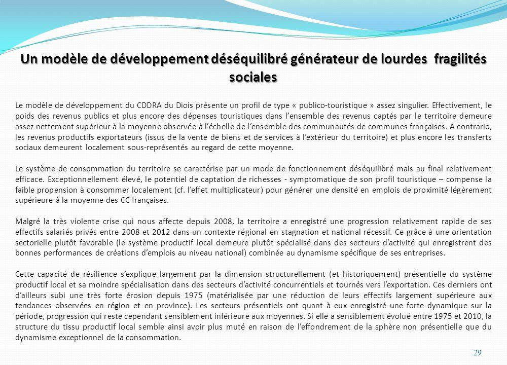 Un modèle de développement déséquilibré générateur de lourdes fragilités sociales Le modèle de développement du CDDRA du Diois présente un profil de t