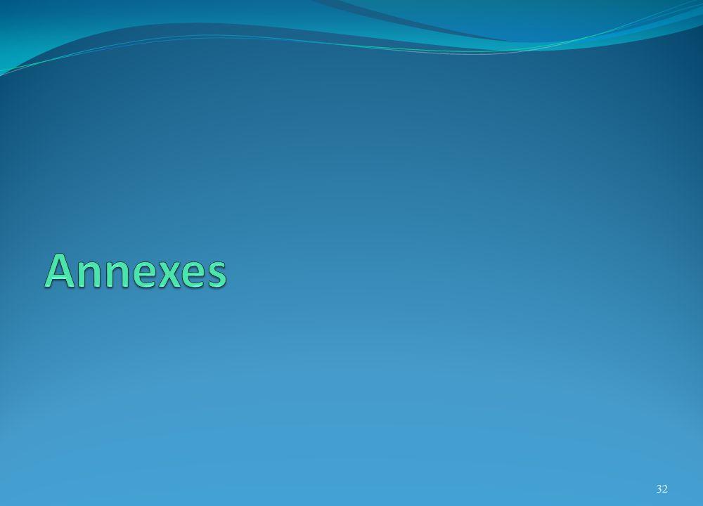 Annexe I Les secteurs des sphères présentielle et non présentielle reclassés comme « mixtes » 33