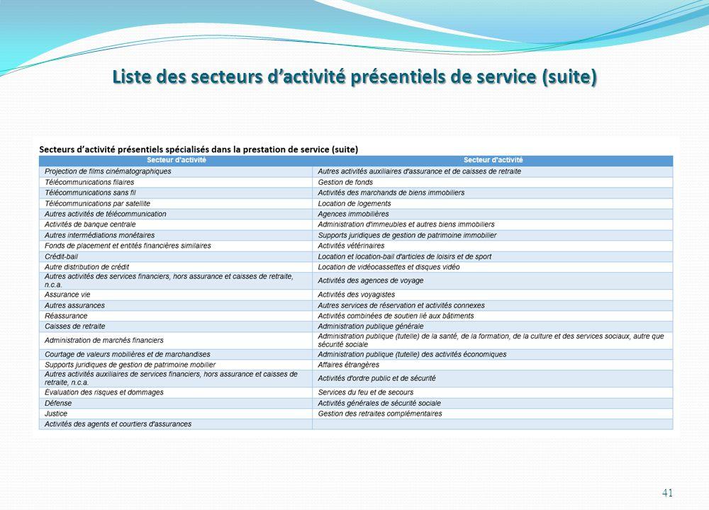 Liste des secteurs d'activité présentiels de service (suite) 41