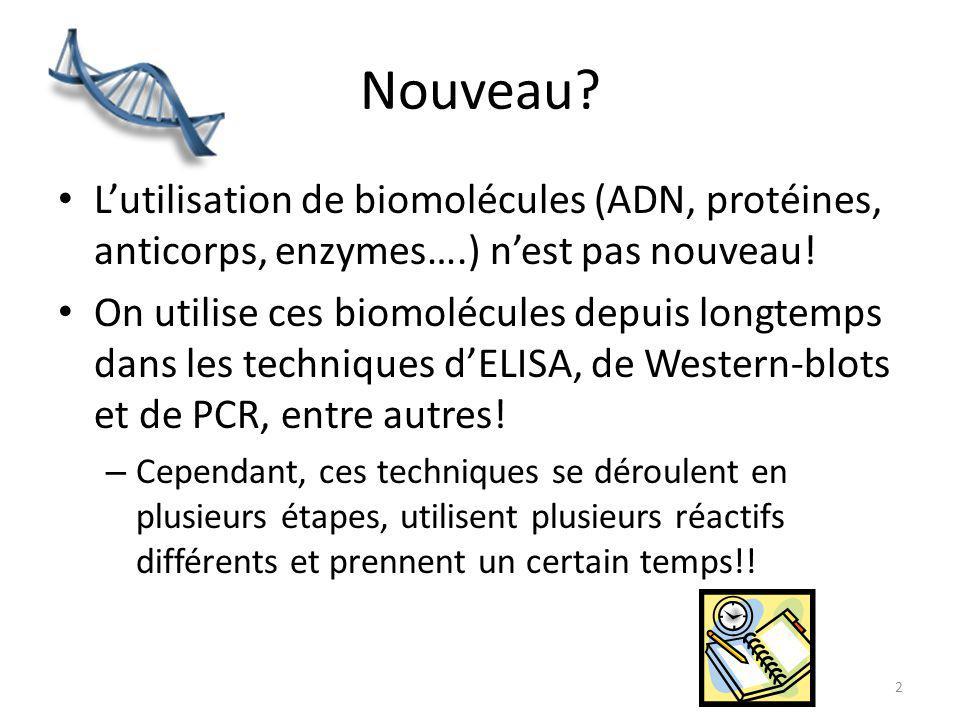 Nouveau.L'utilisation de biomolécules (ADN, protéines, anticorps, enzymes….) n'est pas nouveau.