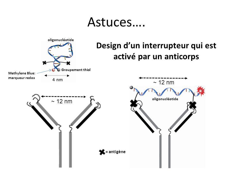 Astuces….10 Groupement thiol dx.doi.org/10.1021/ja305720w   J.