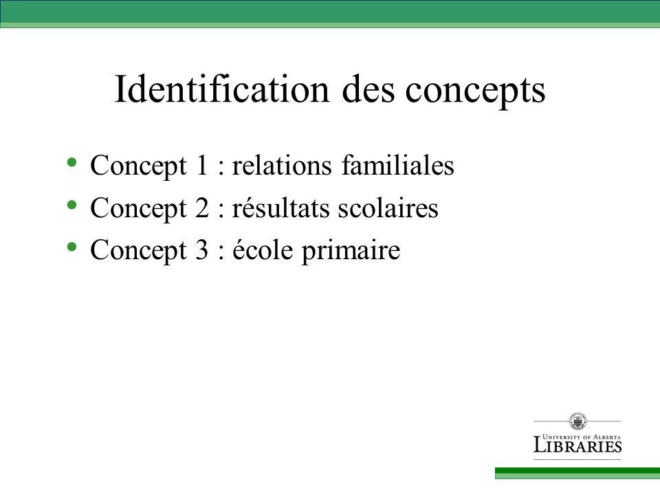 Identification des concepts Concept 1 : relations familiales Concept 2 : résultats scolaires Concept 3 : école primaire