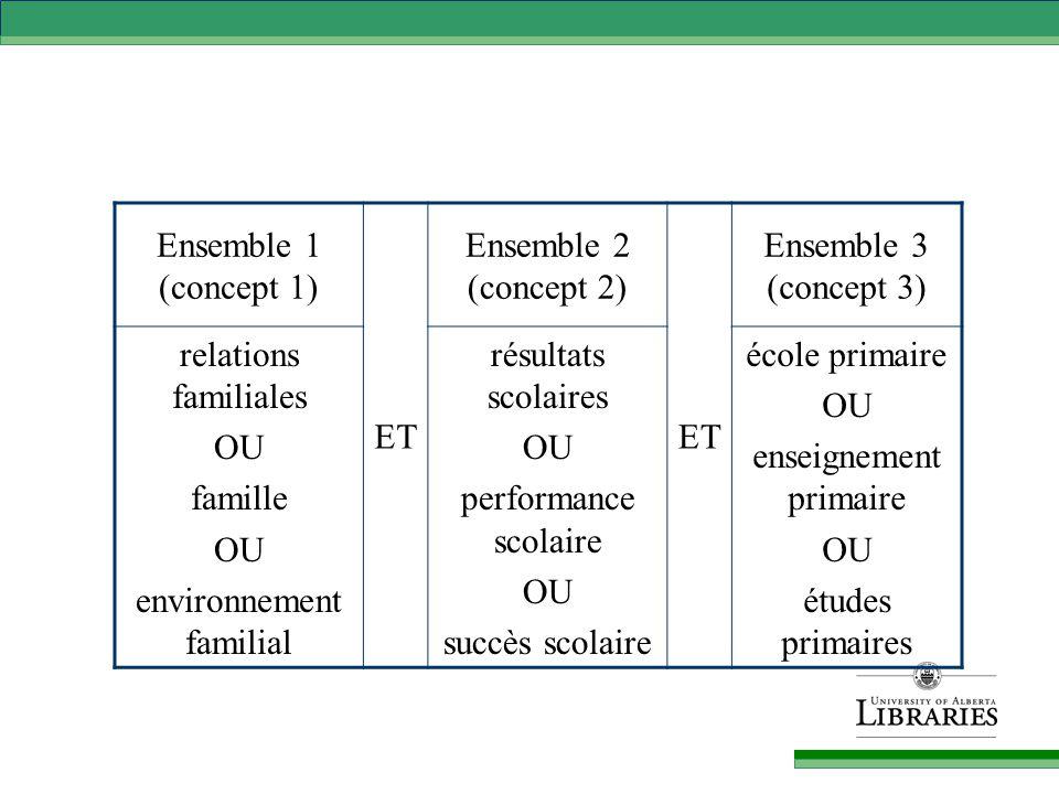 Ensemble 1 (concept 1) ET Ensemble 2 (concept 2) ET Ensemble 3 (concept 3) relations familiales OU famille OU environnement familial résultats scolaires OU performance scolaire OU succès scolaire école primaire OU enseignement primaire OU études primaires