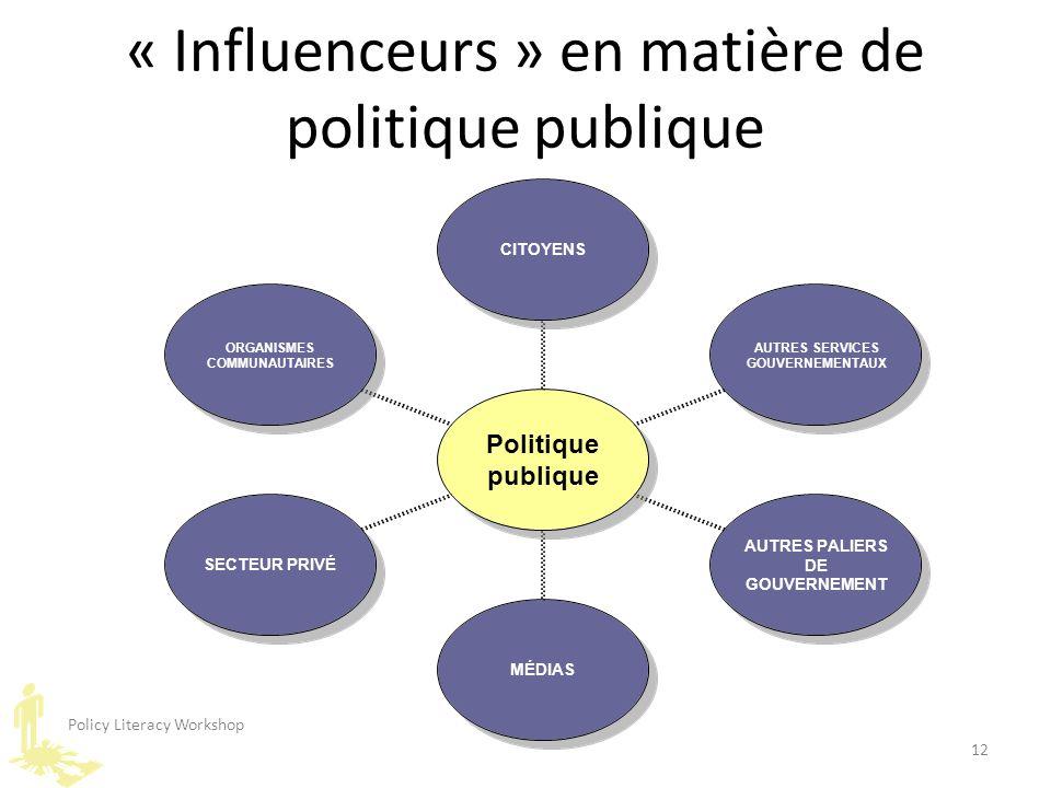 Policy Literacy Workshop 12 « Influenceurs » en matière de politique publique Politique publique CITOYENS AUTRES SERVICES GOUVERNEMENTAUX AUTRES PALIE