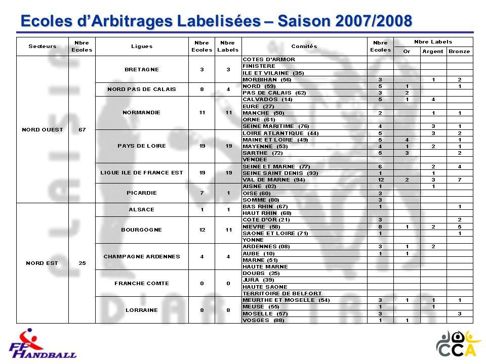 Ecoles d'Arbitrages Labelisées – Saison 2007/2008