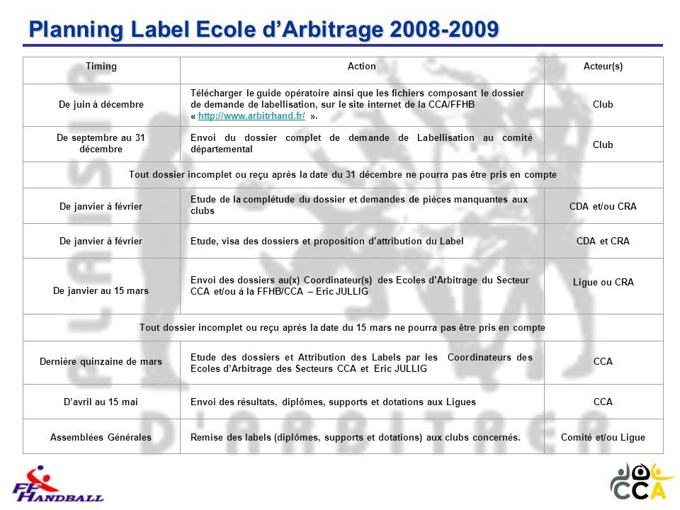 Planning Label Ecole d'Arbitrage 2008-2009 TimingActionActeur(s) De juin à décembre Télécharger le guide opératoire ainsi que les fichiers composant le dossier de demande de labellisation, sur le site internet de la CCA/FFHB « http://www.arbitrhand.fr/ ».http://www.arbitrhand.fr/ Club De septembre au 31 décembre Envoi du dossier complet de demande de Labellisation au comité départemental Club Tout dossier incomplet ou reçu après la date du 31 décembre ne pourra pas être pris en compte De janvier à février Etude de la complétude du dossier et demandes de pièces manquantes aux clubs CDA et/ou CRA De janvier à févrierEtude, visa des dossiers et proposition d'attribution du LabelCDA et CRA De janvier au 15 mars Envoi des dossiers au(x) Coordinateur(s) des Ecoles d'Arbitrage du Secteur CCA et/ou à la FFHB/CCA – Eric JULLIG Ligue ou CRA Tout dossier incomplet ou reçu après la date du 15 mars ne pourra pas être pris en compte Dernière quinzaine de mars Etude des dossiers et Attribution des Labels par les Coordinateurs des Ecoles d'Arbitrage des Secteurs CCA et Eric JULLIG CCA D'avril au 15 maiEnvoi des résultats, diplômes, supports et dotations aux LiguesCCA Assemblées GénéralesRemise des labels (diplômes, supports et dotations) aux clubs concernés.Comité et/ou Ligue