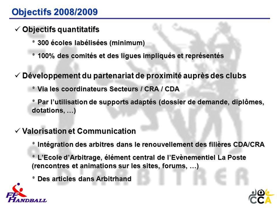 Objectifs 2008/2009 Objectifs quantitatifs Objectifs quantitatifs ٭ 300 écoles labélisées (minimum) ٭ 100% des comités et des ligues impliqués et repr
