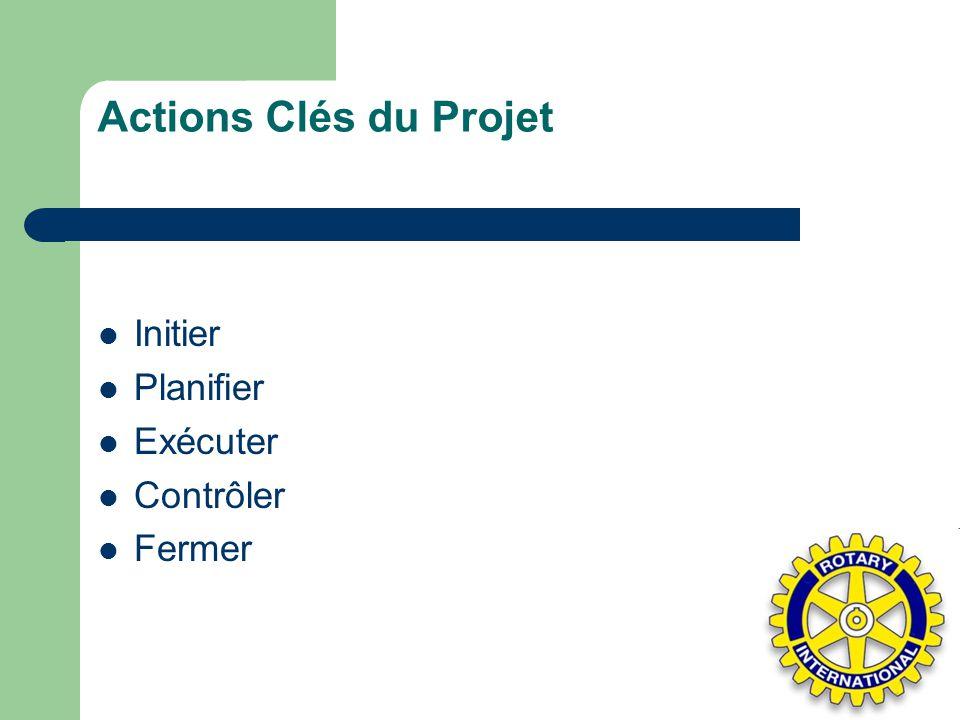 Actions Clés du Projet Initier Planifier Exécuter Contrôler Fermer