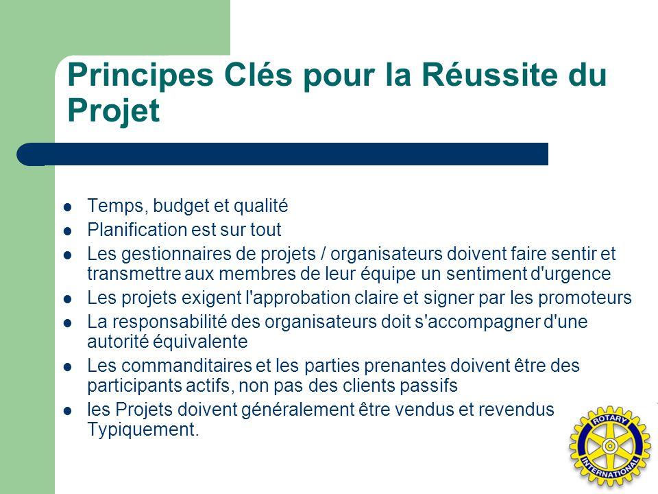 Principes Clés pour la Réussite du Projet Temps, budget et qualité Planification est sur tout Les gestionnaires de projets / organisateurs doivent fai
