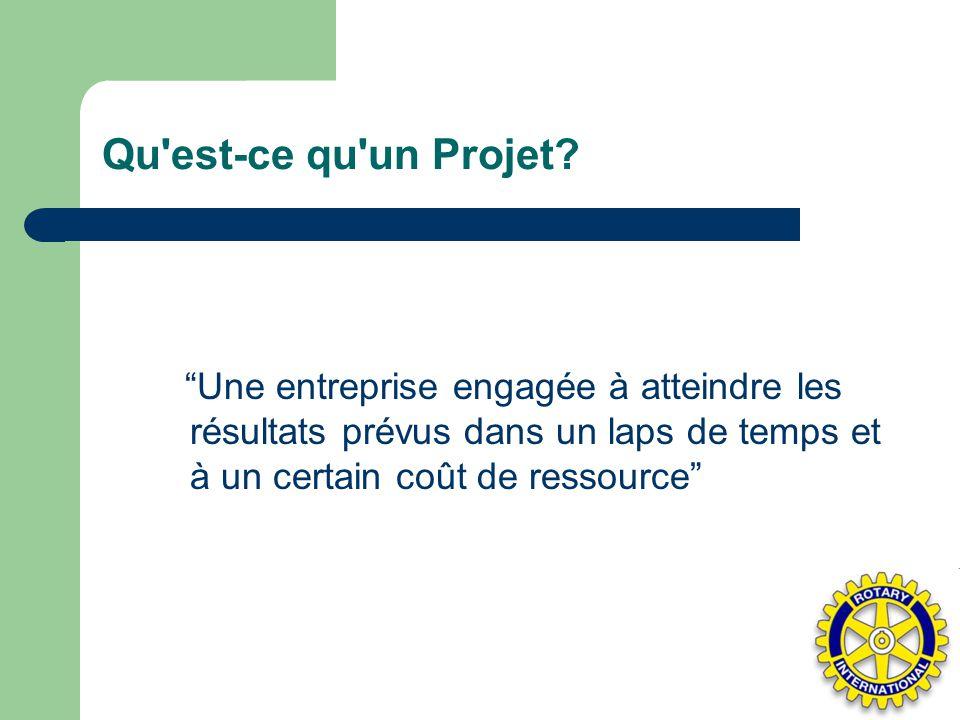 """Qu'est-ce qu'un Projet? """"Une entreprise engagée à atteindre les résultats prévus dans un laps de temps et à un certain coût de ressource"""""""