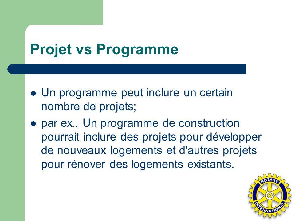 Projet vs Programme Un programme peut inclure un certain nombre de projets; par ex., Un programme de construction pourrait inclure des projets pour développer de nouveaux logements et d autres projets pour rénover des logements existants.