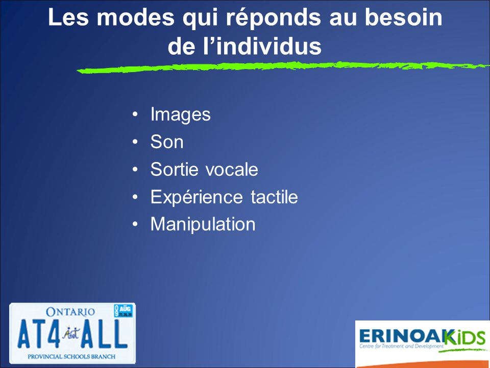 Les modes qui réponds au besoin de l'individus Images Son Sortie vocale Expérience tactile Manipulation