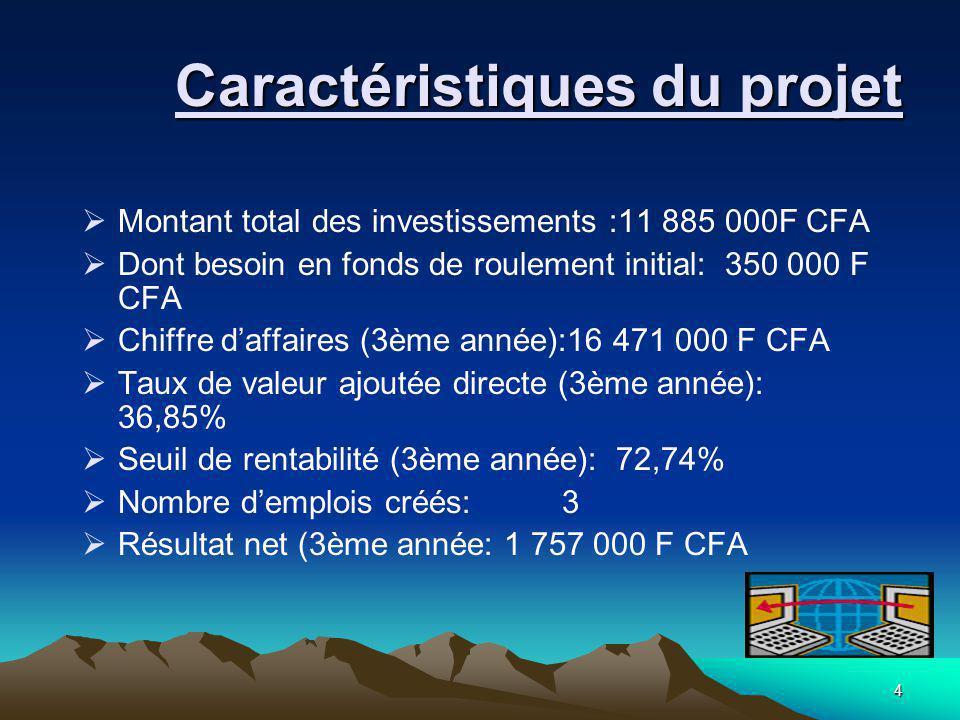 4 Caractéristiques du projet  Montant total des investissements :11 885 000F CFA  Dont besoin en fonds de roulement initial: 350 000 F CFA  Chiffre d'affaires (3ème année):16 471 000 F CFA  Taux de valeur ajoutée directe (3ème année): 36,85%  Seuil de rentabilité (3ème année): 72,74%  Nombre d'emplois créés:3  Résultat net (3ème année: 1 757 000 F CFA