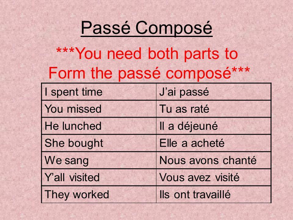 Participe Passé for ER verbs replaceE R with é passerpassé raterraté déjeunerdéjeuné acheteracheté montrermontré chanterchanté apporterapporté visiter