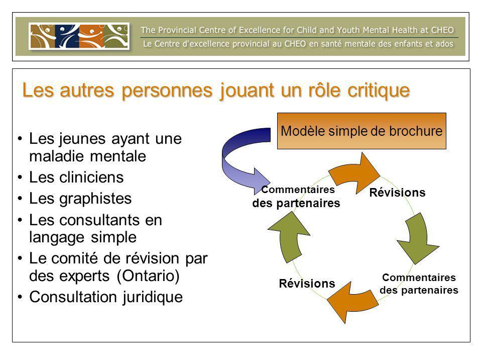 Les autres personnes jouant un rôle critique Les jeunes ayant une maladie mentale Les cliniciens Les graphistes Les consultants en langage simple Le comité de révision par des experts (Ontario) Consultation juridique Commentaires des partenaires Modèle simple de brochure