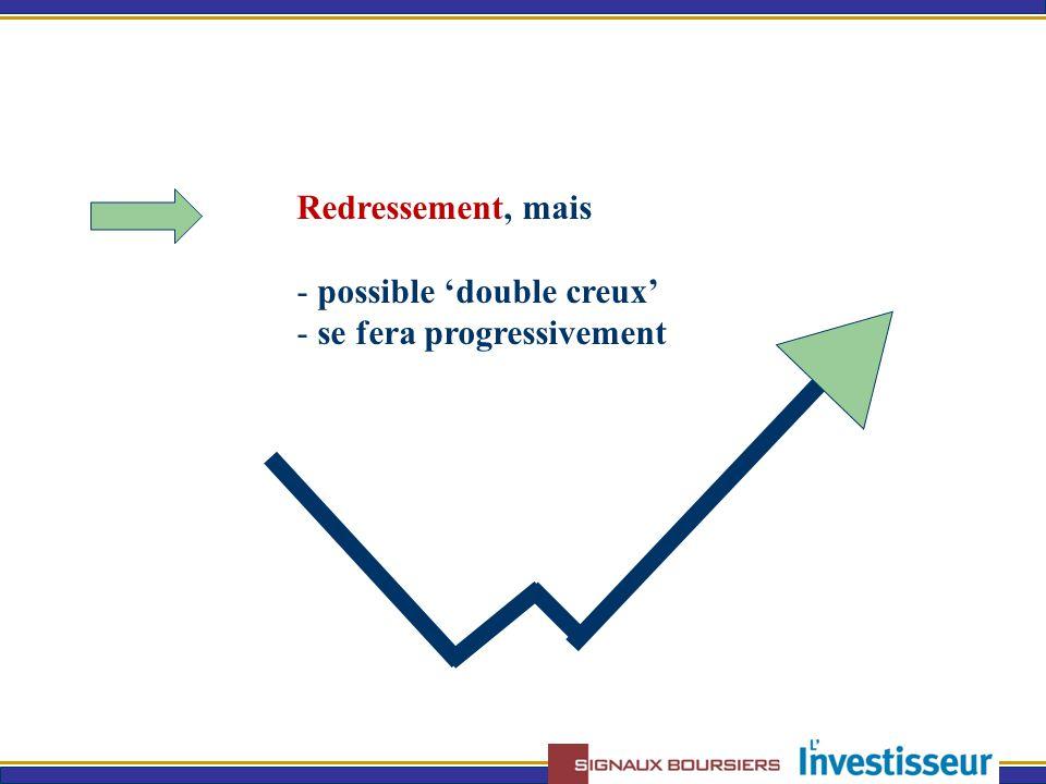 Redressement, mais - possible 'double creux' - se fera progressivement