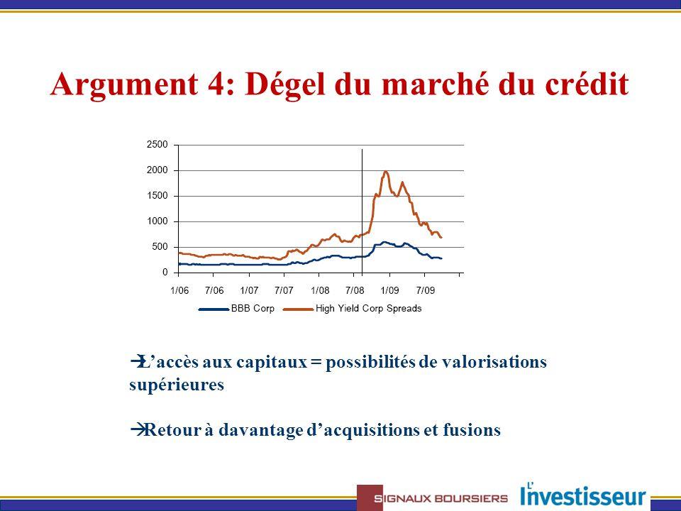 Argument 4: Dégel du marché du crédit  L'accès aux capitaux = possibilités de valorisations supérieures  Retour à davantage d'acquisitions et fusion