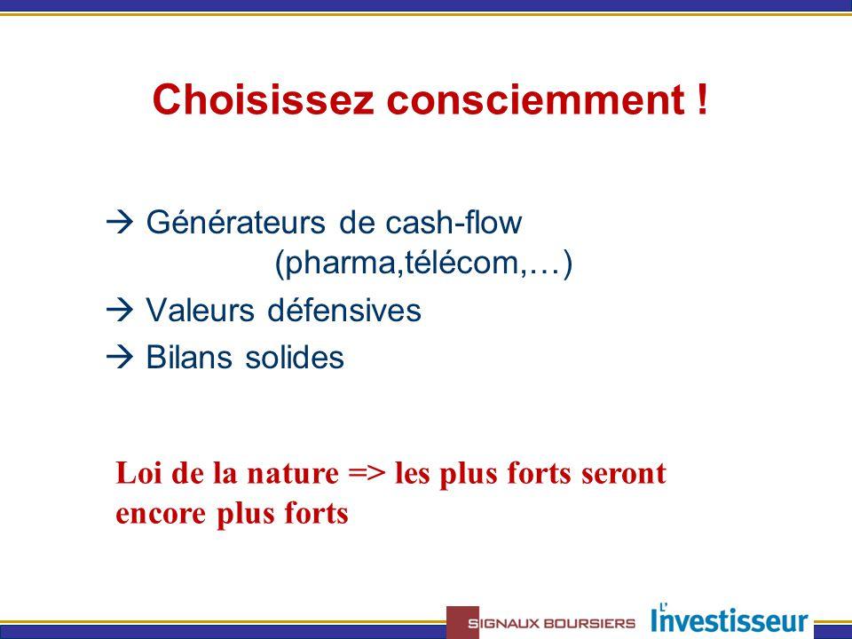 Choisissez consciemment !  Générateurs de cash-flow (pharma,télécom,…)  Valeurs défensives  Bilans solides Loi de la nature => les plus forts seron