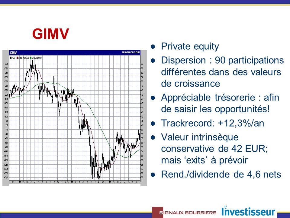 GIMV Private equity Dispersion : 90 participations différentes dans des valeurs de croissance Appréciable trésorerie : afin de saisir les opportunités.